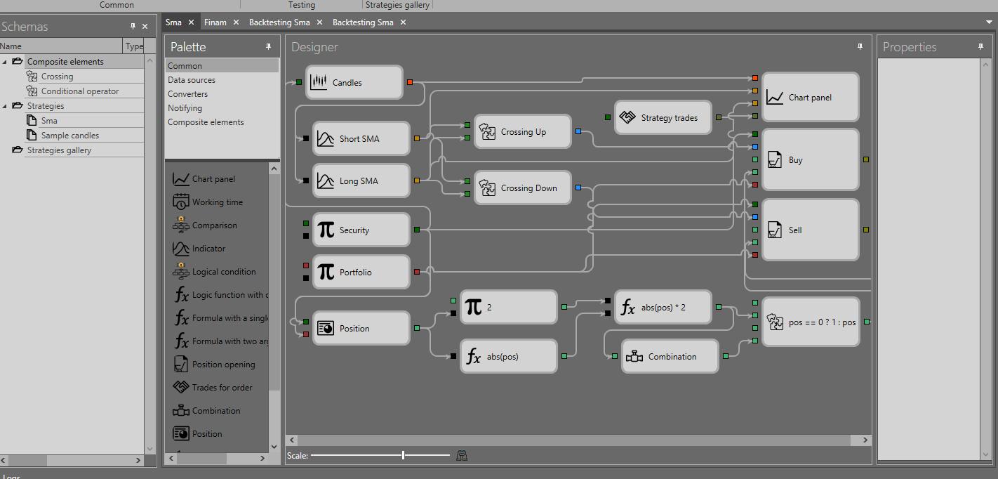 S# Designer free visual algorithmic strategies designer