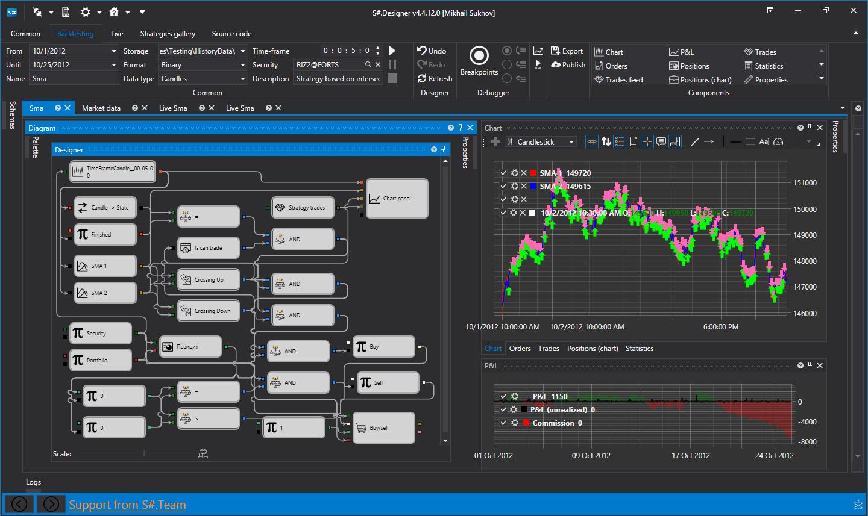 Free programs for trading  StockSharp