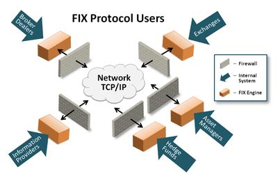 FIX_connector.png