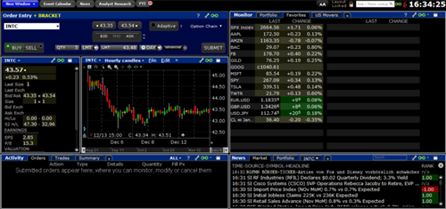 Trader-Workstation-Interactive-Brokers.png