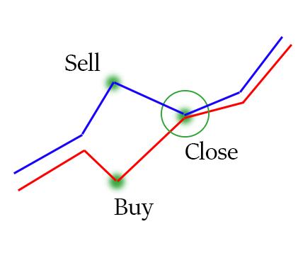 Stocks-exchange-arbitrage.png