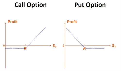 Put-option-trading.jpg