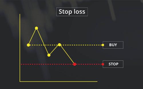 stop-loss-order-trade.jpg