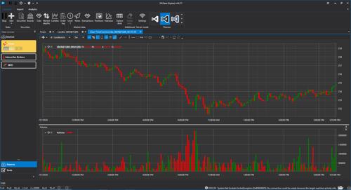 candels-trading-market-data.png