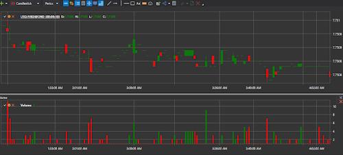 charts-timeframes.png